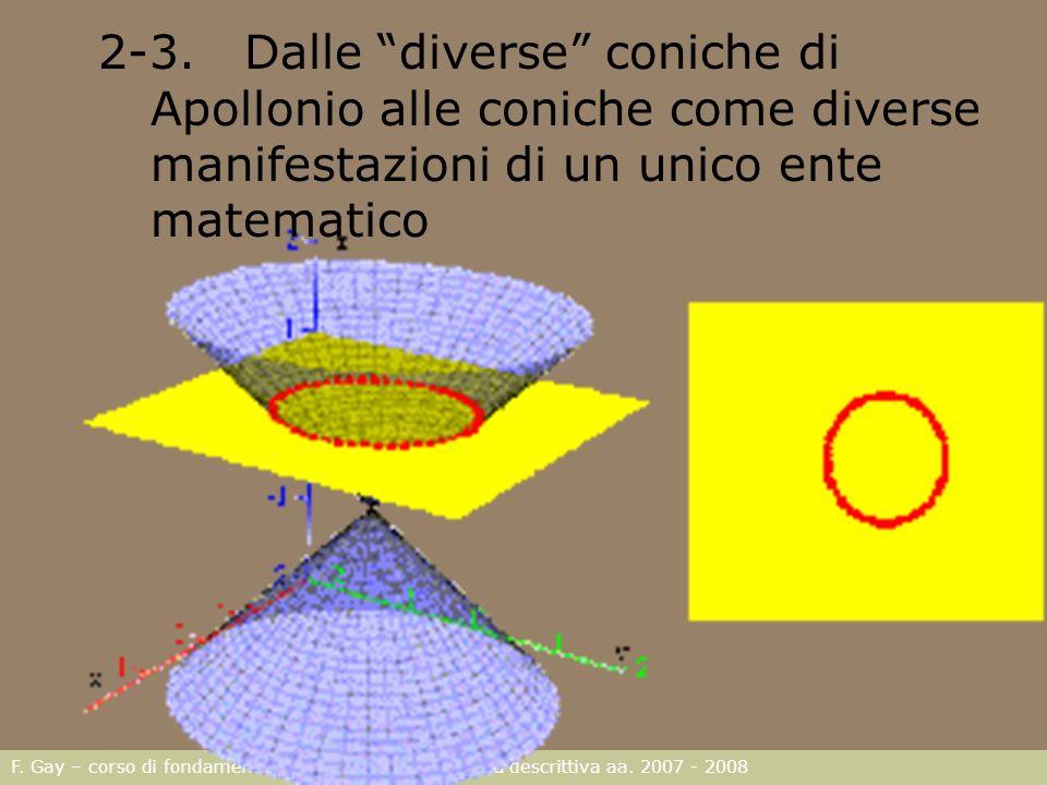 F. Gay – corso di fondamenti e applicazioni di geometria descrittiva aa. 2007 - 2008 2-3. Dalle diverse coniche di Apollonio alle coniche come diverse