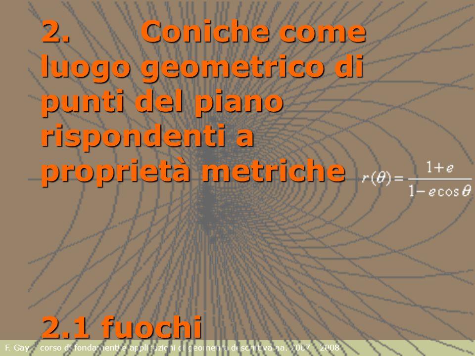 F. Gay – corso di fondamenti e applicazioni di geometria descrittiva aa. 2007 - 2008 2. Coniche come luogo geometrico di punti del piano rispondenti a