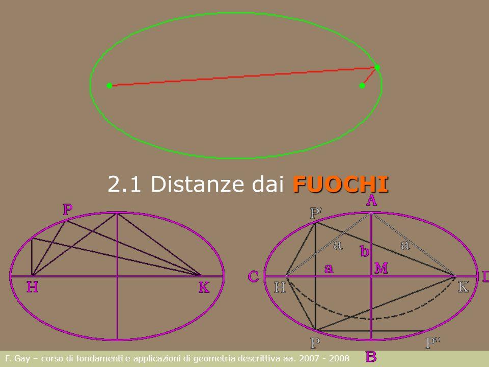 F. Gay – corso di fondamenti e applicazioni di geometria descrittiva aa. 2007 - 2008 FUOCHI 2.1 Distanze dai FUOCHI