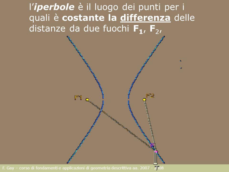 F. Gay – corso di fondamenti e applicazioni di geometria descrittiva aa. 2007 - 2008 liperbole è il luogo dei punti per i quali è costante la differen