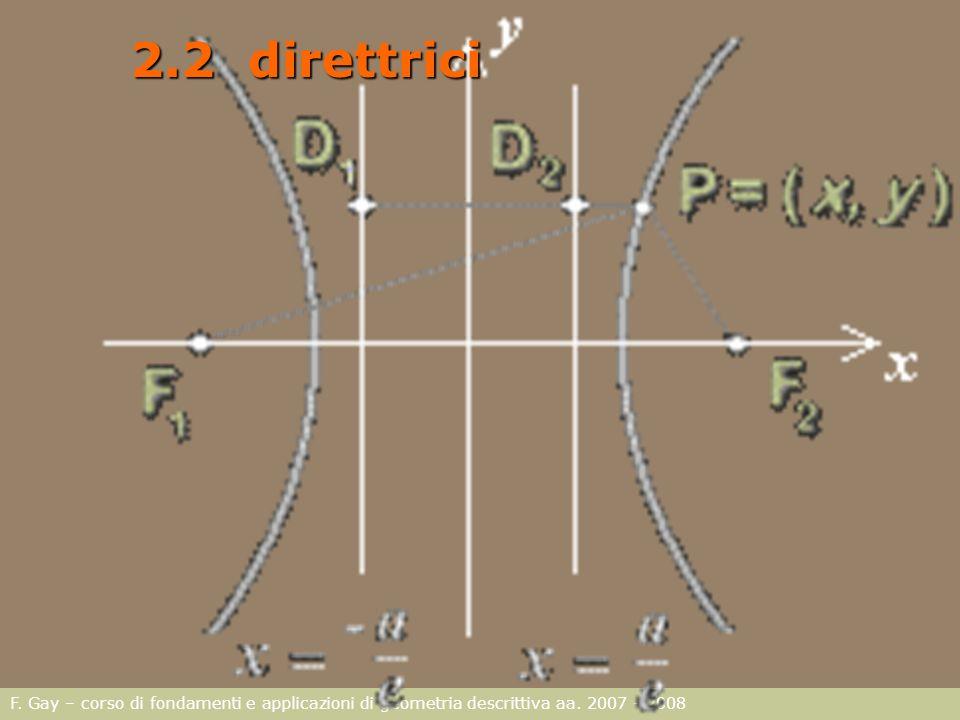 F. Gay – corso di fondamenti e applicazioni di geometria descrittiva aa. 2007 - 2008 2.2 direttrici