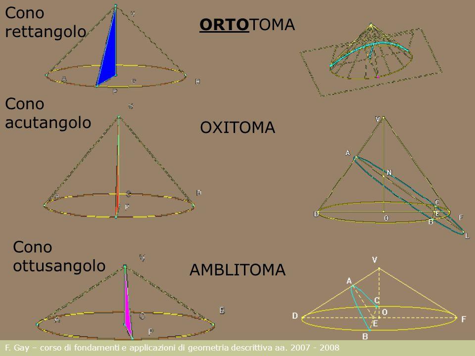 F. Gay – corso di fondamenti e applicazioni di geometria descrittiva aa. 2007 - 2008 ORTOTOMA OXITOMA AMBLITOMA Cono rettangolo Cono acutangolo Cono o