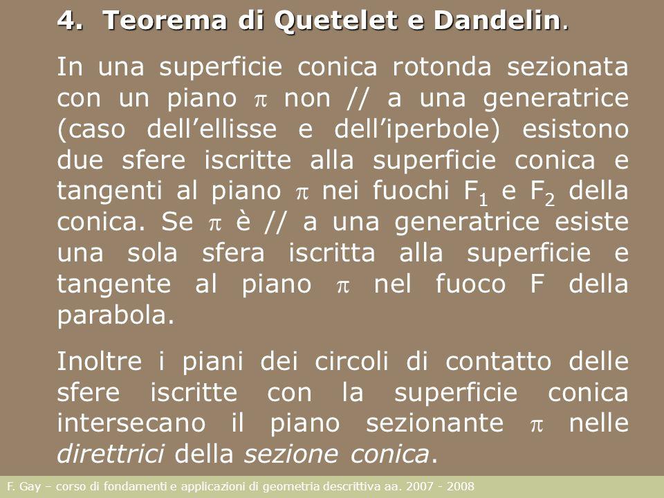 F. Gay – corso di fondamenti e applicazioni di geometria descrittiva aa. 2007 - 2008 4. Teorema di Quetelet e Dandelin. In una superficie conica roton