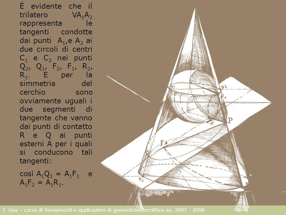 F. Gay – corso di fondamenti e applicazioni di geometria descrittiva aa. 2007 - 2008 È evidente che il trilatero VA 1 A 2 rappresenta le tangenti cond