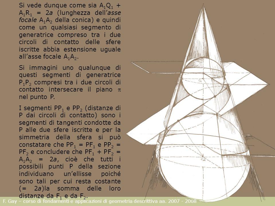 F. Gay – corso di fondamenti e applicazioni di geometria descrittiva aa. 2007 - 2008 Si vede dunque come sia A 1 Q 1 + A 1 R 1 = 2a (lunghezza dellass