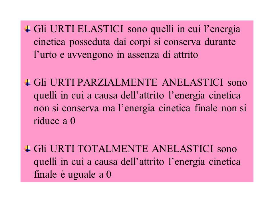 Gli URTI ELASTICI sono quelli in cui lenergia cinetica posseduta dai corpi si conserva durante lurto e avvengono in assenza di attrito Gli URTI PARZIALMENTE ANELASTICI sono quelli in cui a causa dellattrito lenergia cinetica non si conserva ma lenergia cinetica finale non si riduce a 0 Gli URTI TOTALMENTE ANELASTICI sono quelli in cui a causa dellattrito lenergia cinetica finale è uguale a 0