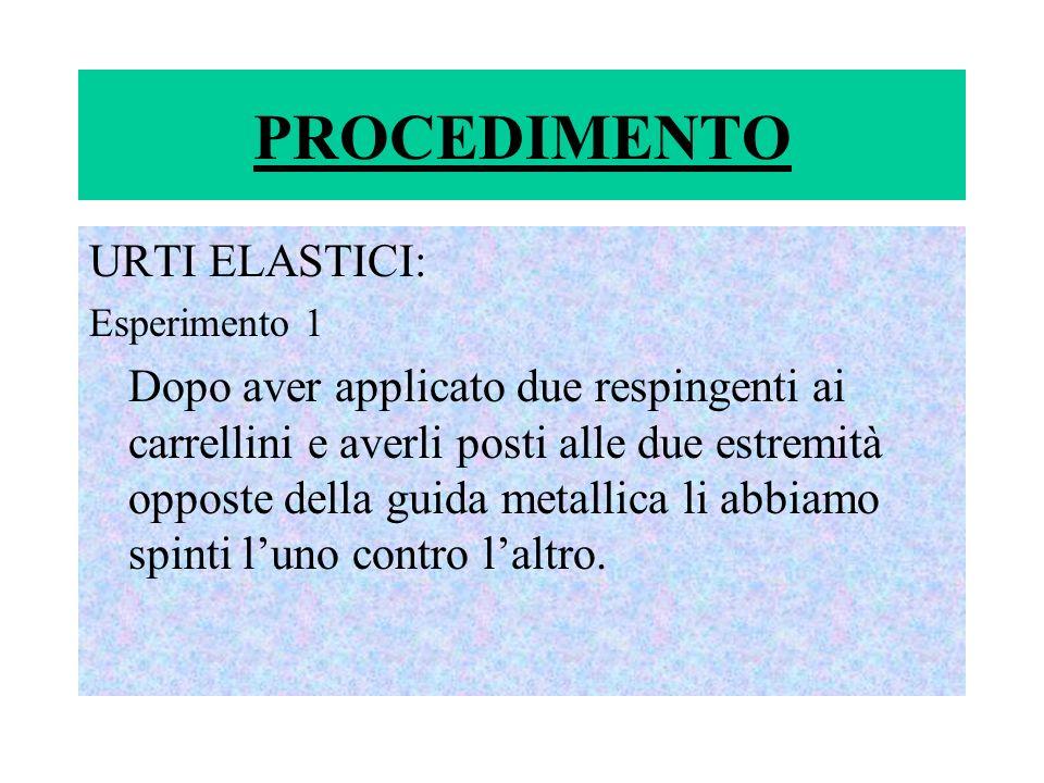 MATERIALE UTILIZZATO Guida metallica Due carrellini non semoventi Respingenti Plastilina Pesi