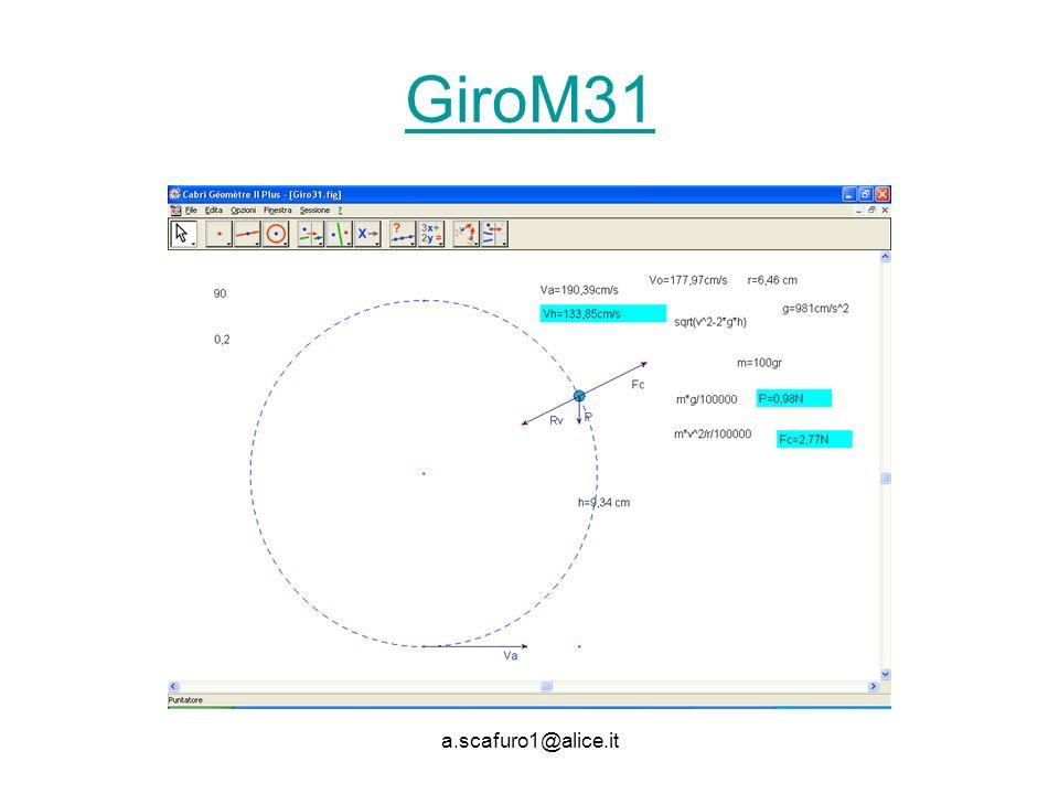 a.scafuro1@alice.it GiroM31