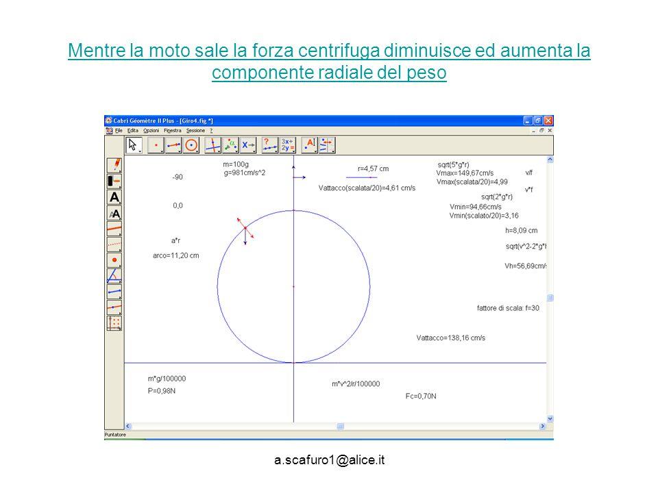 a.scafuro1@alice.it Mentre la moto sale la forza centrifuga diminuisce ed aumenta la componente radiale del peso