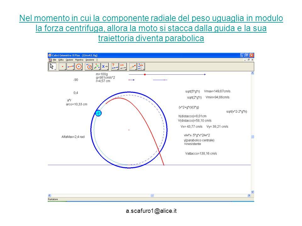 a.scafuro1@alice.it Nel momento in cui la componente radiale del peso uguaglia in modulo la forza centrifuga, allora la moto si stacca dalla guida e l