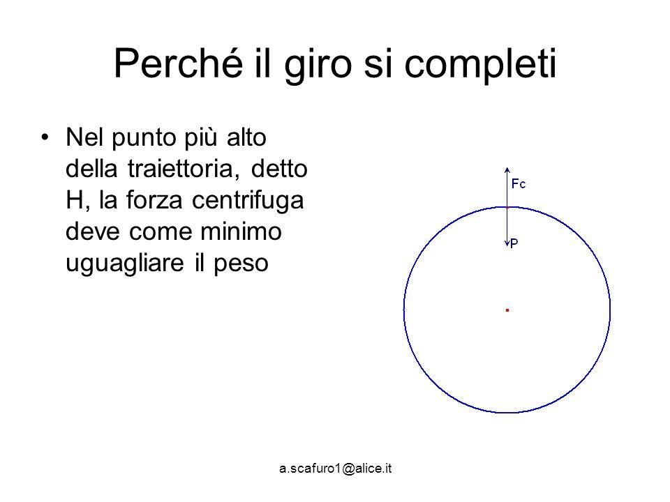 a.scafuro1@alice.it Perché il giro si completi Nel punto più alto della traiettoria, detto H, la forza centrifuga deve come minimo uguagliare il peso