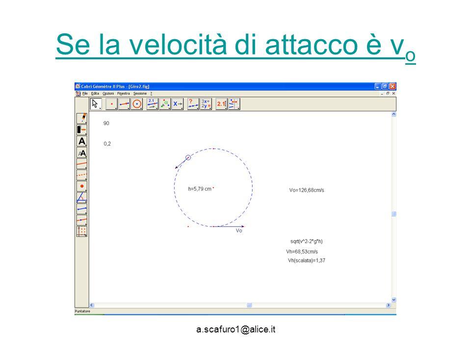 a.scafuro1@alice.it Se la velocità di attacco è v o
