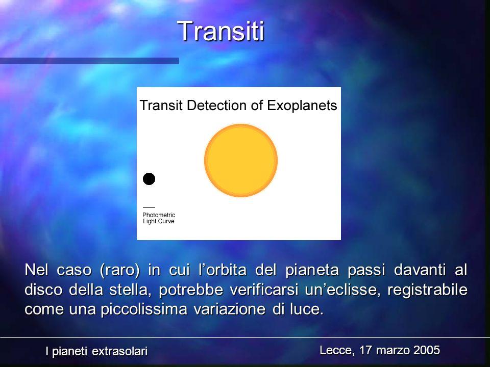 I pianeti extrasolari Lecce, 17 marzo 2005 Transiti Nel caso (raro) in cui lorbita del pianeta passi davanti al disco della stella, potrebbe verificar