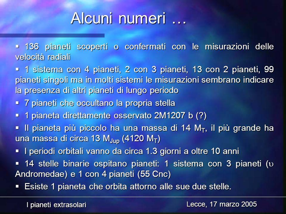 I pianeti extrasolari Lecce, 17 marzo 2005 Alcuni numeri … 136 pianeti scoperti o confermati con le misurazioni delle velocità radiali 136 pianeti sco
