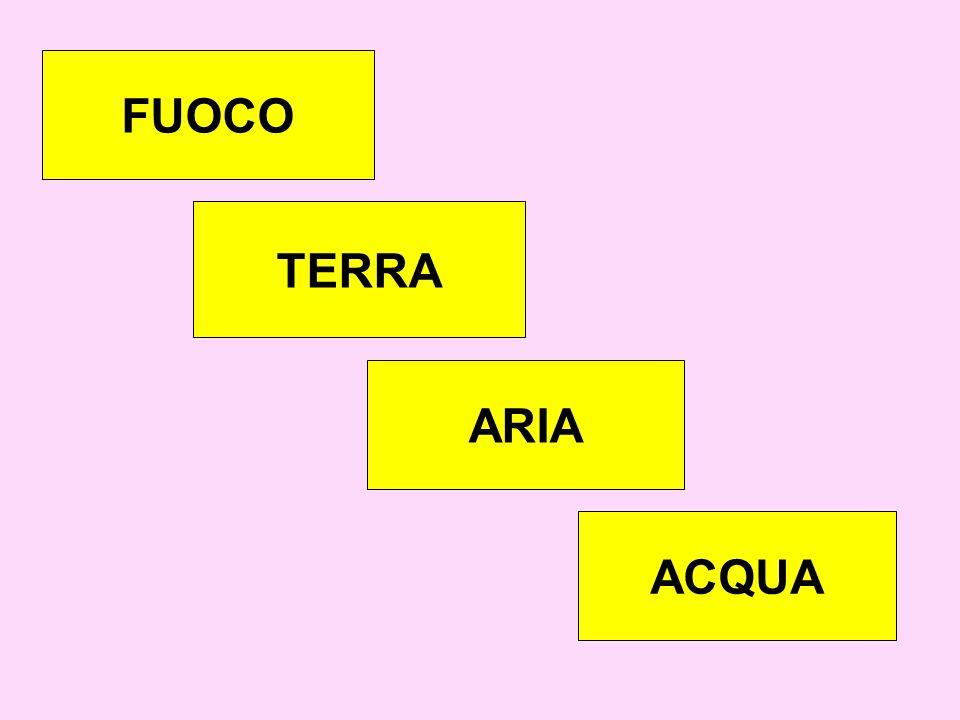 FUOCO TERRA ARIA ACQUA