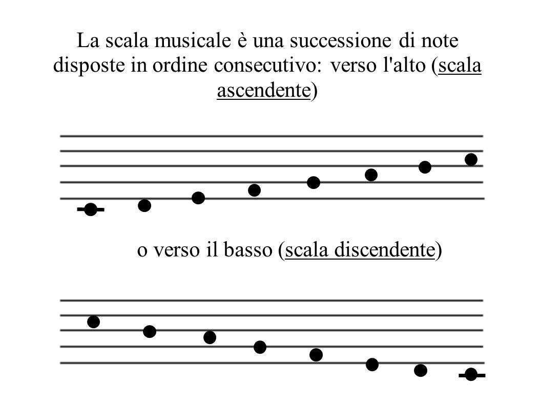 La scala musicale è una successione di note disposte in ordine consecutivo: verso l'alto (scala ascendente) o verso il basso (scala discendente)