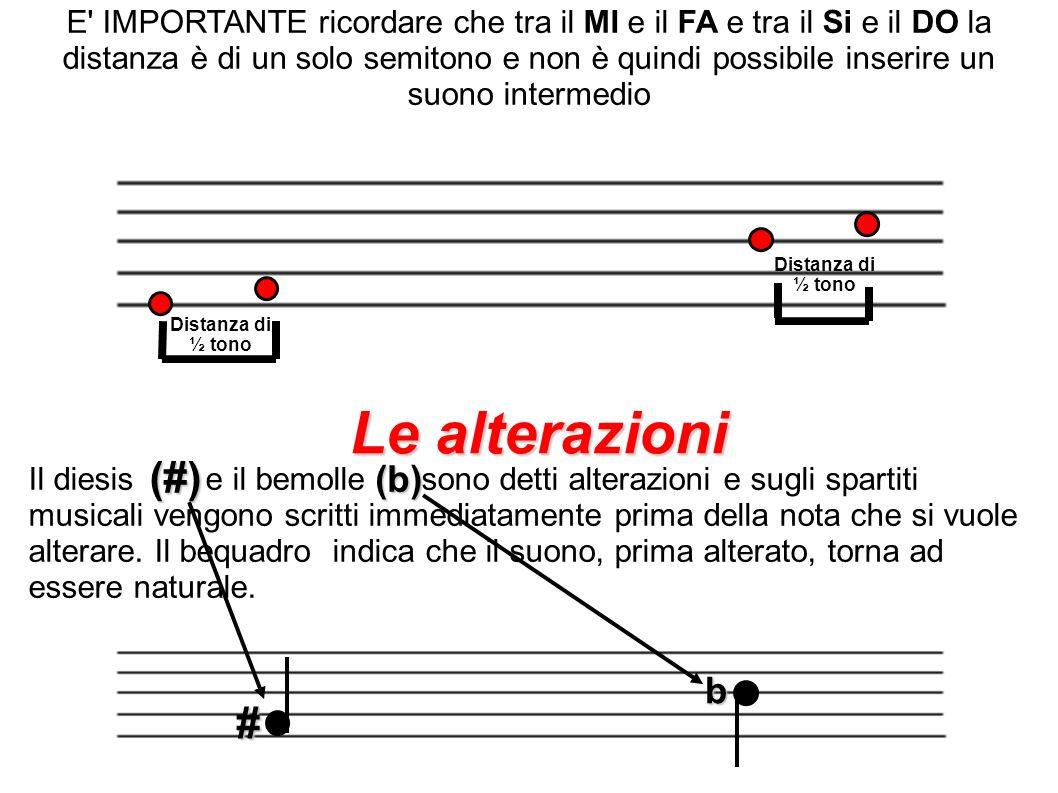 E' IMPORTANTE ricordare che tra il MI e il FA e tra il Si e il DO la distanza è di un solo semitono e non è quindi possibile inserire un suono interme
