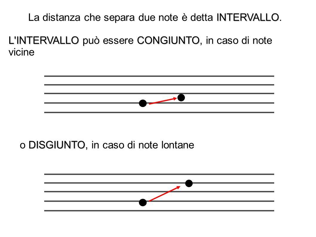 INTERVALLO La distanza che separa due note è detta INTERVALLO. L'INTERVALLOCONGIUNTO L'INTERVALLO può essere CONGIUNTO, in caso di note vicine DISGIUN
