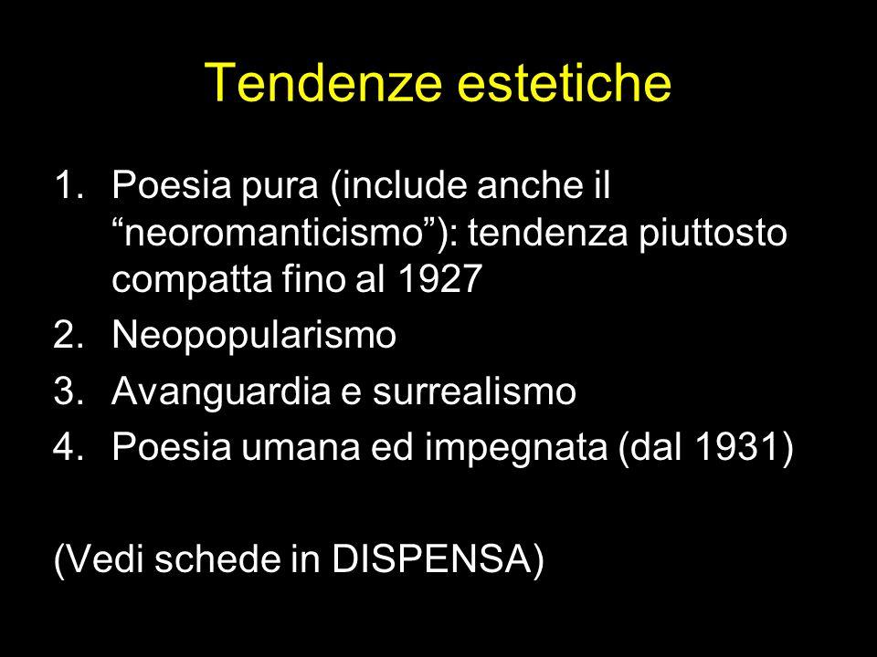 Tendenze estetiche 1.Poesia pura (include anche il neoromanticismo): tendenza piuttosto compatta fino al 1927 2.Neopopularismo 3.Avanguardia e surrealismo 4.Poesia umana ed impegnata (dal 1931) (Vedi schede in DISPENSA)