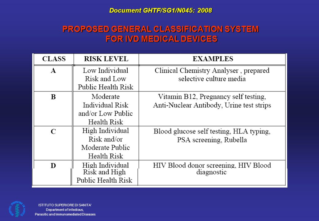 ISTITUTO SUPERIORE DI SANITA Department of Infectious, Parasitic and Immunomediated Diseases Document GHTF/SG1/N045: 2008 PROPOSED GENERAL CLASSIFICATION SYSTEM FOR IVD MEDICAL DEVICES