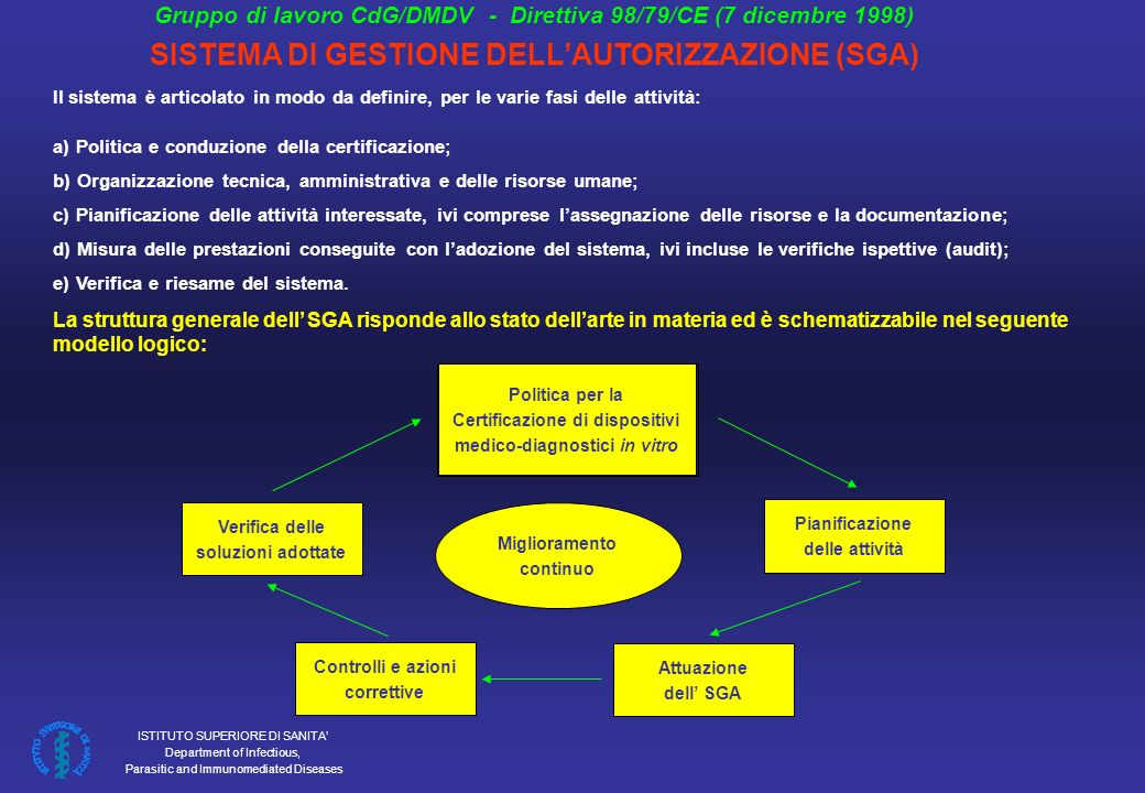 ISTITUTO SUPERIORE DI SANITA Department of Infectious, Parasitic and Immunomediated Diseases Document GHTF/SG1/N045: 2008 CONCEPTUAL ILLUSTRATION OF REGULATORY REQUIREMENTS INCREASING WITH DEVICE RISK CLASS