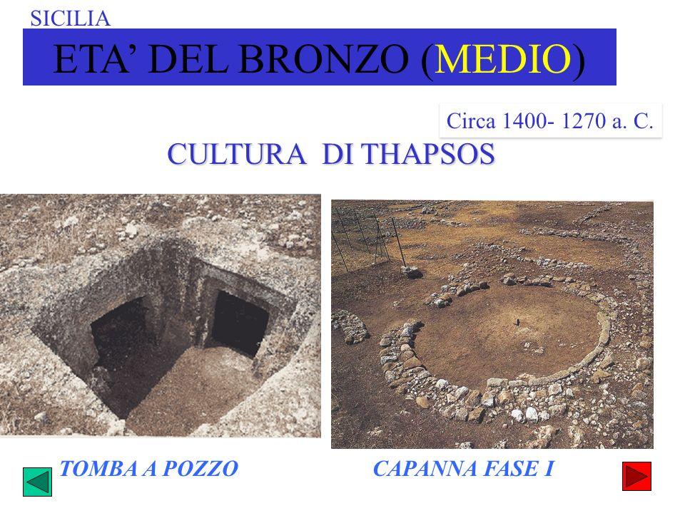 TOMBA A POZZOCAPANNA FASE I CULTURA DI THAPSOS SICILIA ETA DEL BRONZO (MEDIO) Circa 1400- 1270 a. C.