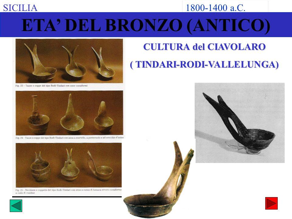 SICILIA CULTURA del CIAVOLARO ( TINDARI-RODI-VALLELUNGA) 1800-1400 a.C. ETA DEL BRONZO (ANTICO)