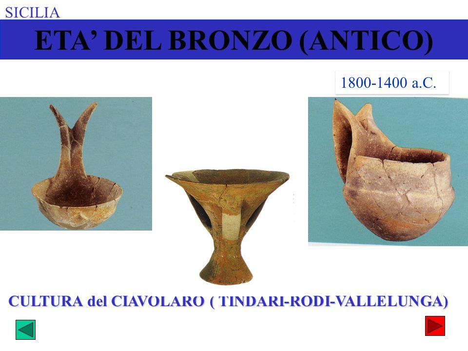 SICILIA ETA DEL BRONZO (ANTICO) CULTURA del CIAVOLARO ( TINDARI-RODI-VALLELUNGA) 1800-1400 a.C.
