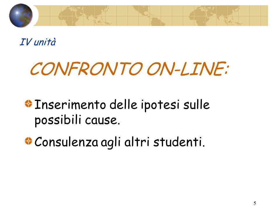 4 PRESENTAZIONE ON-LINE: Autopresentazione on line degli studenti. III unità