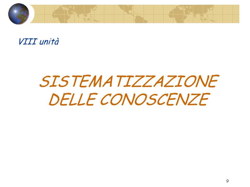 8 PUBBLICAZIONE NEL FORUM DI UN REPORT CONTENENTE: Ipotesi sulle cause.