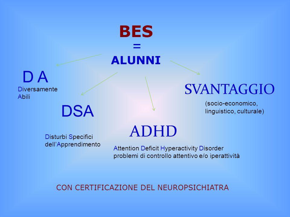 D A DSA ADHD Disturbi Specifici dellApprendimento Attention Deficit Hyperactivity Disorder problemi di controllo attentivo e/o iperattività (socio-eco