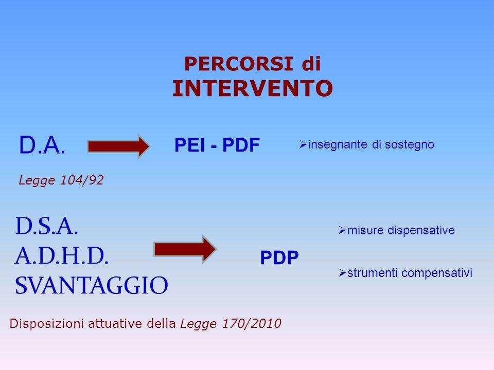 misure dispensative strumenti compensativi D.A. D.S.A. A.D.H.D. SVANTAGGIO PEI - PDF PDP Disposizioni attuative della Legge 170/2010 insegnante di sos
