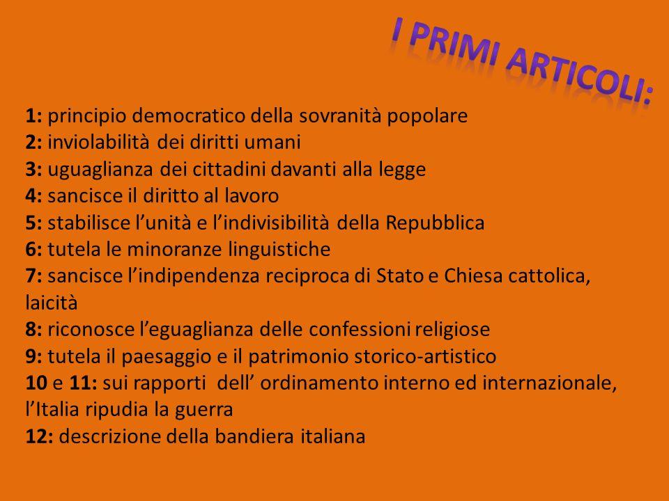 1: principio democratico della sovranità popolare 2: inviolabilità dei diritti umani 3: uguaglianza dei cittadini davanti alla legge 4: sancisce il di