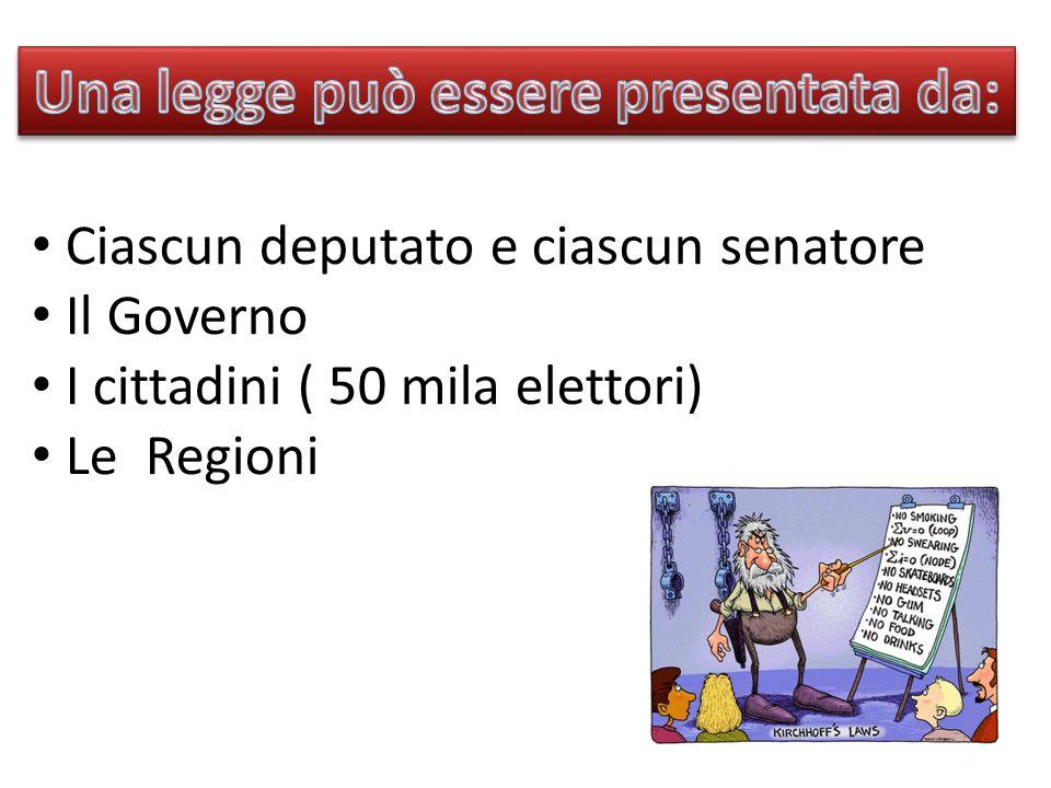 Ciascun deputato e ciascun senatore Il Governo I cittadini ( 50 mila elettori) Le Regioni