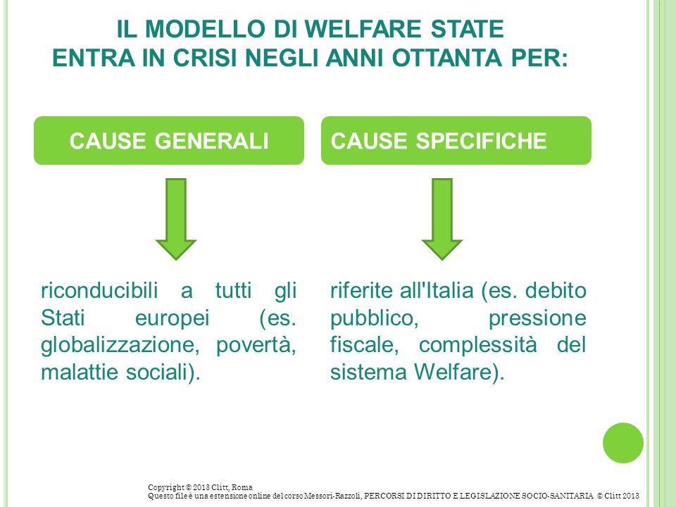 IL MODELLO DI WELFARE STATE ENTRA IN CRISI NEGLI ANNI OTTANTA PER: riconducibili a tutti gli Stati europei (es. globalizzazione, povertà, malattie soc