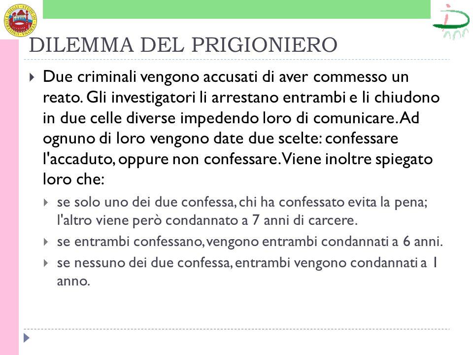 DILEMMA DEL PRIGIONIERO Due criminali vengono accusati di aver commesso un reato. Gli investigatori li arrestano entrambi e li chiudono in due celle d