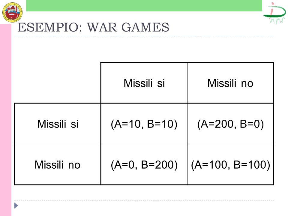 ESEMPIO: WAR GAMES Missili siMissili no Missili si(A=10, B=10)(A=200, B=0) Missili no(A=0, B=200)(A=100, B=100)