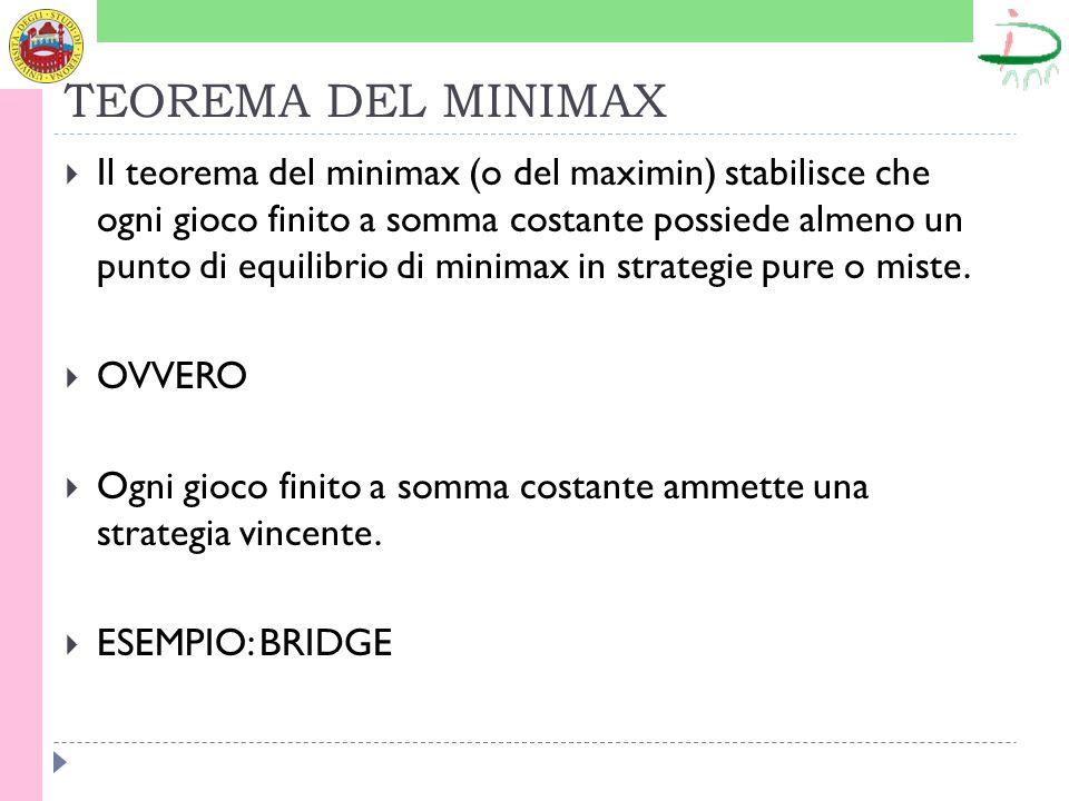 TEOREMA DEL MINIMAX Il teorema del minimax (o del maximin) stabilisce che ogni gioco finito a somma costante possiede almeno un punto di equilibrio di