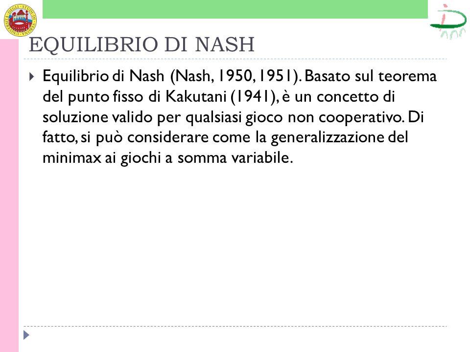 EQUILIBRIO DI NASH Equilibrio di Nash (Nash, 1950, 1951). Basato sul teorema del punto fisso di Kakutani (1941), è un concetto di soluzione valido per