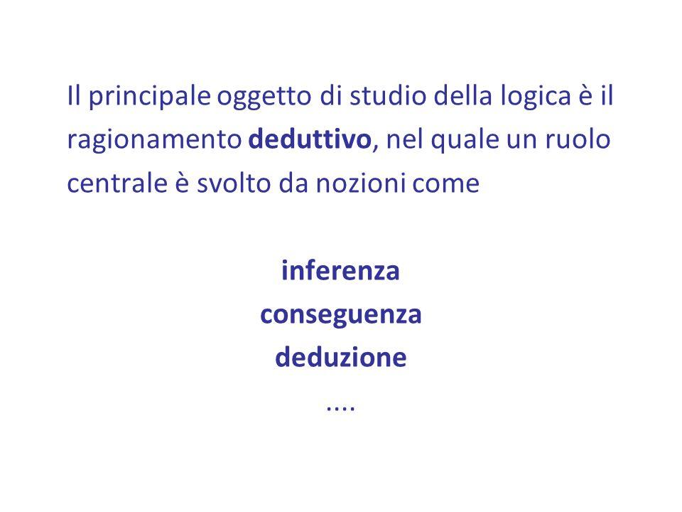 Il principale oggetto di studio della logica è il ragionamento deduttivo, nel quale un ruolo centrale è svolto da nozioni come inferenza conseguenza deduzione....