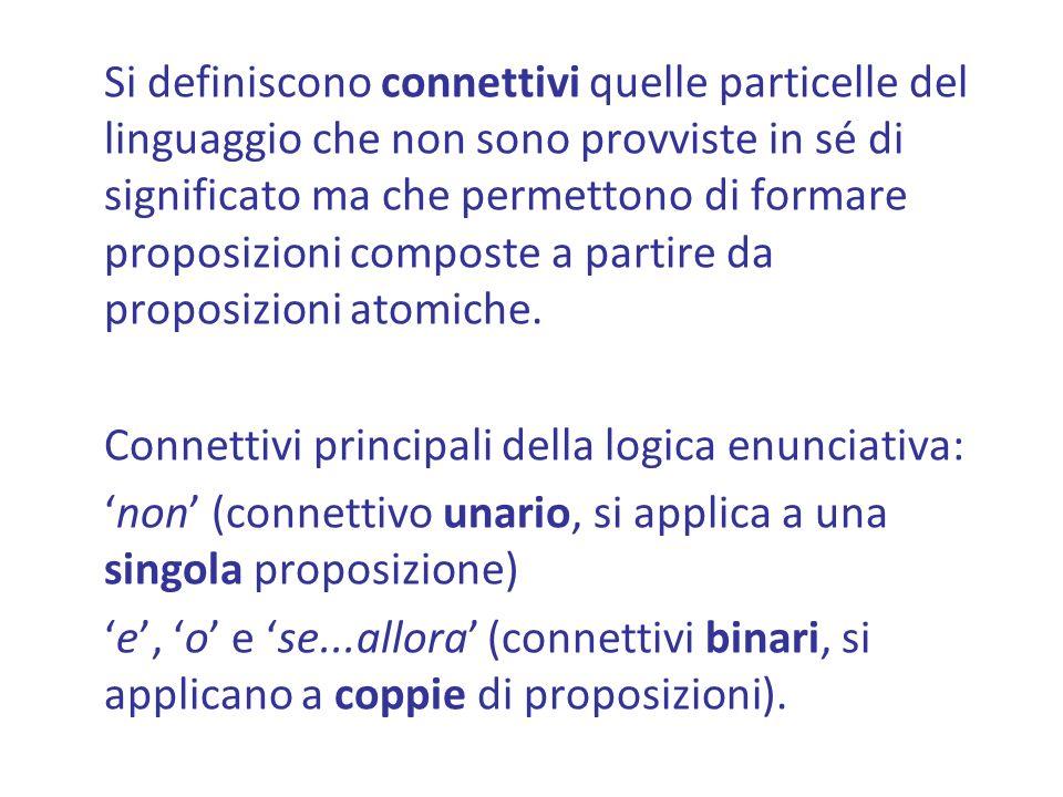 Si definiscono connettivi quelle particelle del linguaggio che non sono provviste in sé di significato ma che permettono di formare proposizioni composte a partire da proposizioni atomiche.
