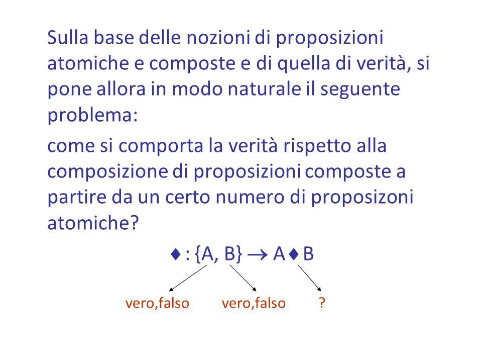 Sulla base delle nozioni di proposizioni atomiche e composte e di quella di verità, si pone allora in modo naturale il seguente problema: come si comporta la verità rispetto alla composizione di proposizioni composte a partire da un certo numero di proposizoni atomiche.