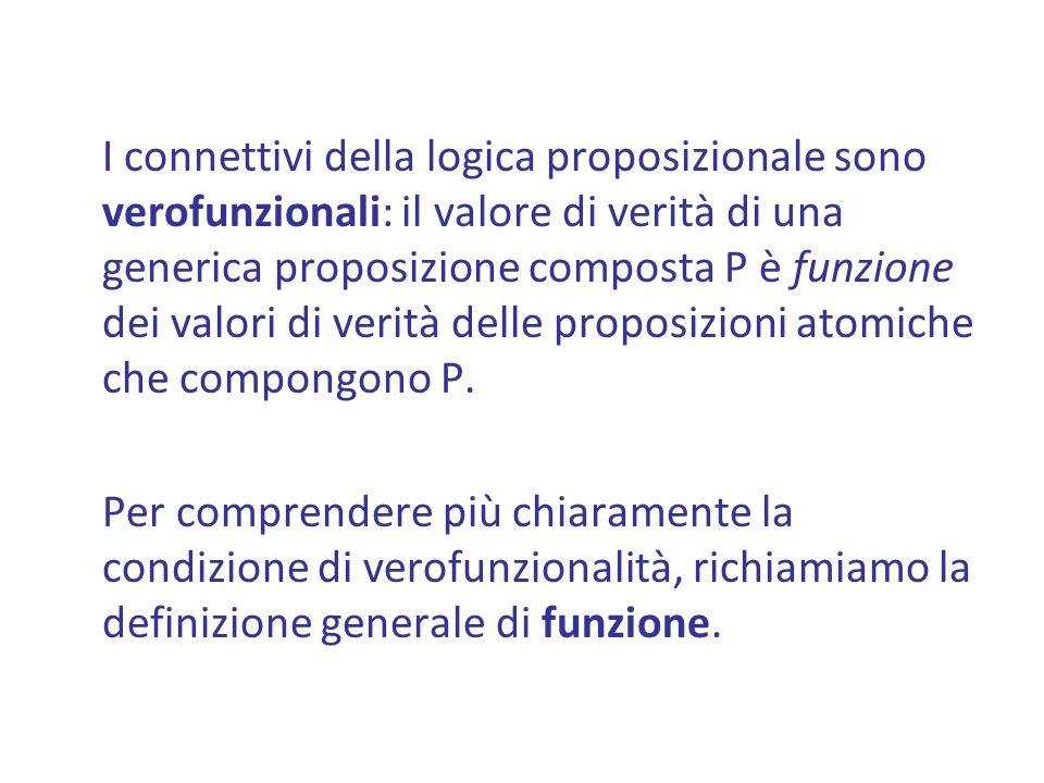 I connettivi della logica proposizionale sono verofunzionali: il valore di verità di una generica proposizione composta P è funzione dei valori di verità delle proposizioni atomiche che compongono P.