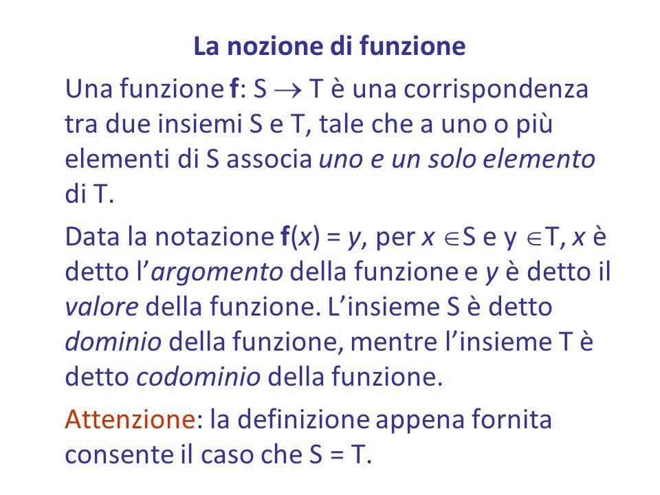 La nozione di funzione Una funzione f: S T è una corrispondenza tra due insiemi S e T, tale che a uno o più elementi di S associa uno e un solo elemento di T.