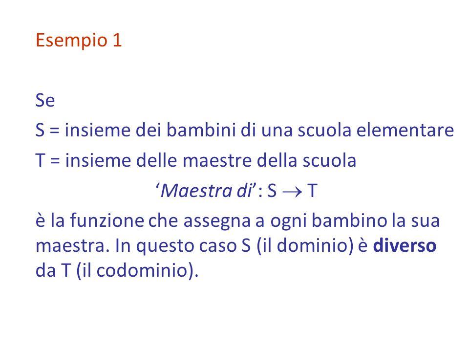 Esempio 1 Se S = insieme dei bambini di una scuola elementare T = insieme delle maestre della scuola Maestra di: S T è la funzione che assegna a ogni bambino la sua maestra.