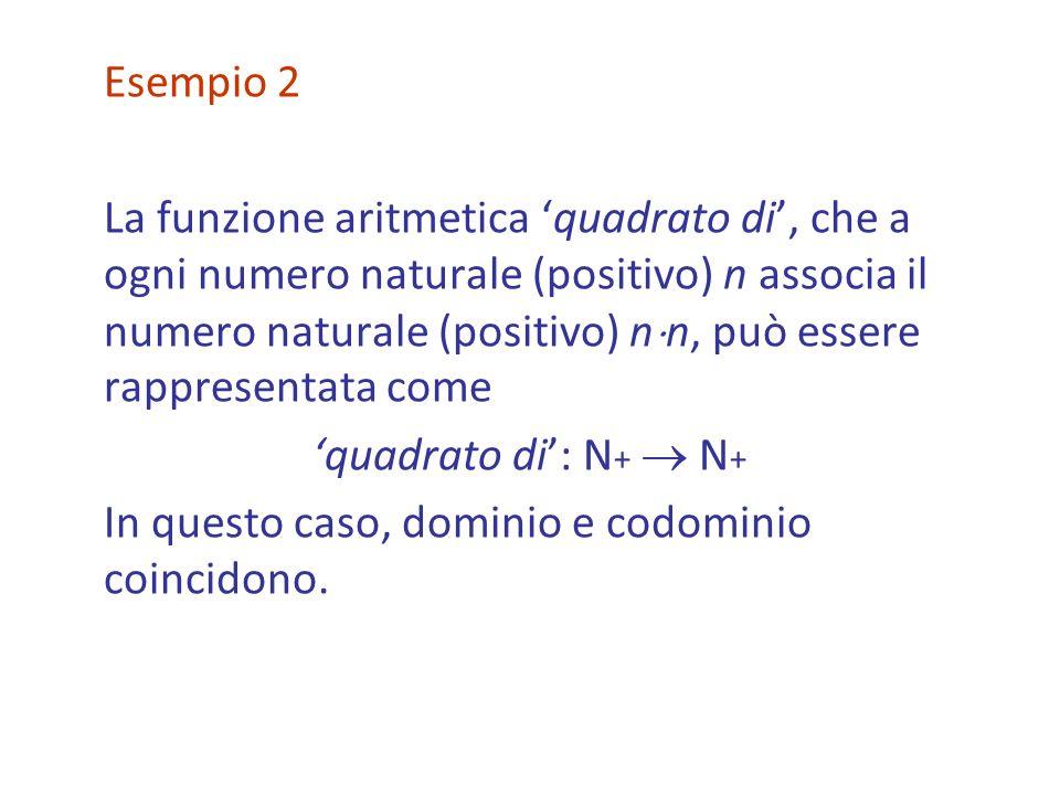 Esempio 2 La funzione aritmetica quadrato di, che a ogni numero naturale (positivo) n associa il numero naturale (positivo) n n, può essere rappresentata come quadrato di: N + N + In questo caso, dominio e codominio coincidono.