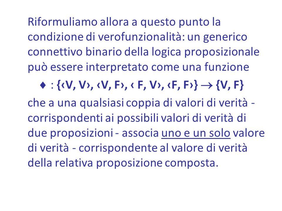 Riformuliamo allora a questo punto la condizione di verofunzionalità: un generico connettivo binario della logica proposizionale può essere interpretato come una funzione : {V, V, V, F, F, V, F, F} {V, F} che a una qualsiasi coppia di valori di verità - corrispondenti ai possibili valori di verità di due proposizioni - associa uno e un solo valore di verità - corrispondente al valore di verità della relativa proposizione composta.