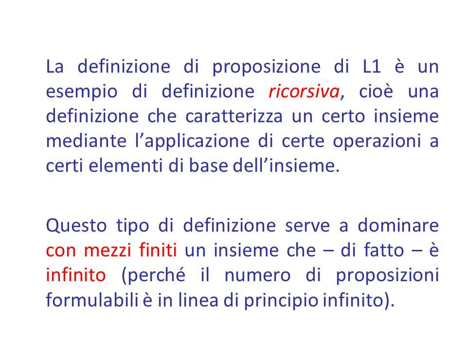 La definizione di proposizione di L1 è un esempio di definizione ricorsiva, cioè una definizione che caratterizza un certo insieme mediante lapplicazione di certe operazioni a certi elementi di base dellinsieme.