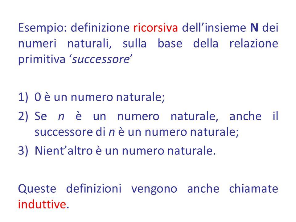 Esempio: definizione ricorsiva dellinsieme N dei numeri naturali, sulla base della relazione primitiva successore 1)0 è un numero naturale; 2)Se n è un numero naturale, anche il successore di n è un numero naturale; 3)Nientaltro è un numero naturale.