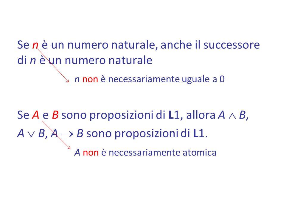 Se n è un numero naturale, anche il successore di n è un numero naturale n non è necessariamente uguale a 0 Se A e B sono proposizioni di L1, allora A B, A B, A B sono proposizioni di L1.